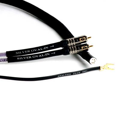 Кабель для тонарма Analysis-Plus Silver Oval Phono Cable 1.5 m financial performance analysis