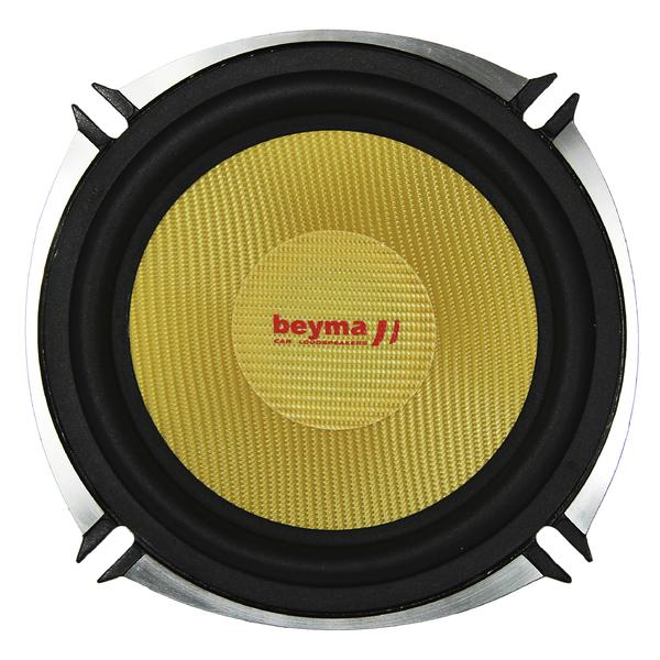 Автомобильная компонентная акустика Beyma