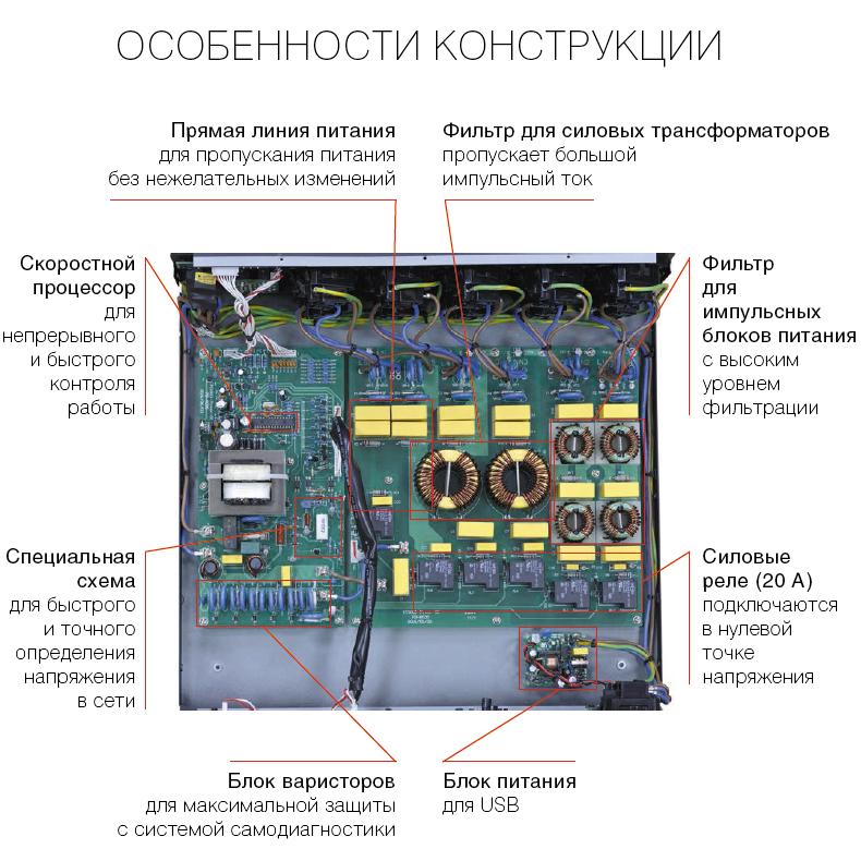 Элансил Крем от растяжек от Wer.ru