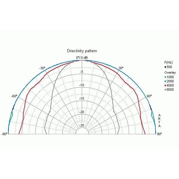 Динамик широкополосный Visaton от Audiomania